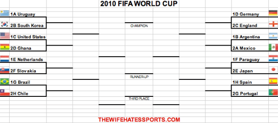 2010 fifa world cup knockout stage bracket 2010 FIFA World Cup: Final Group Standings, Statistics, Final Thoughts and a Knockout Stage Preview