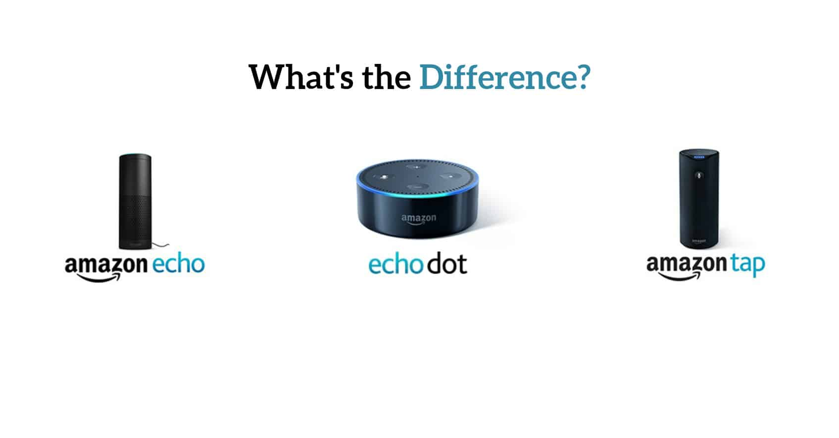 Alexa Dot Amazon Echo Vs Echo Dot Vs Tap Which One Should You Buy