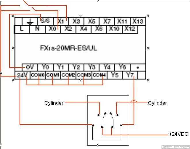 Delta Plc Wiring Diagram - Wwwcaseistore \u2022