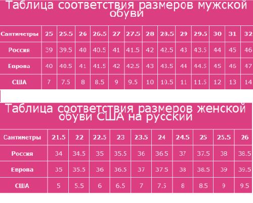 Размер обуви сша на русский на алиэкспресс таблица одежды