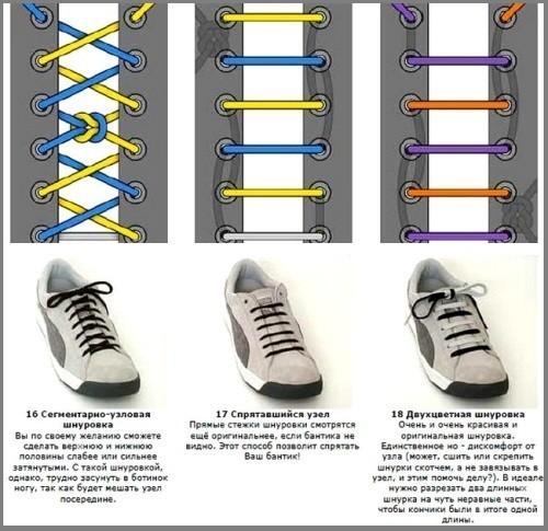 Как сделать отверстия для шнурков на обуви