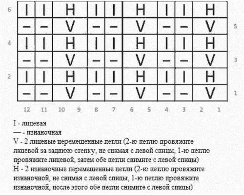 Frantsuzskaya_rezinka_spitsami_Shema_119