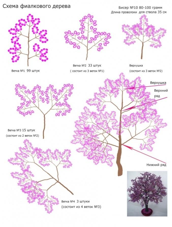 Схема плетения дерева сакуры с бисера