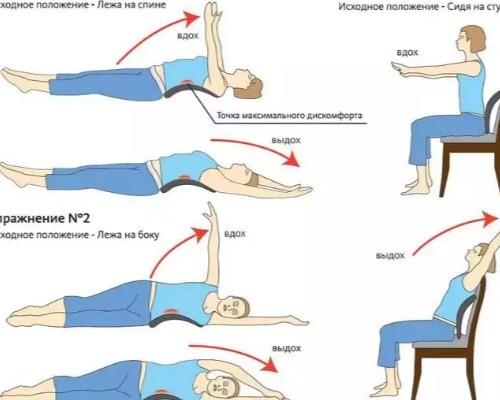 Боль правый бок нижний спина