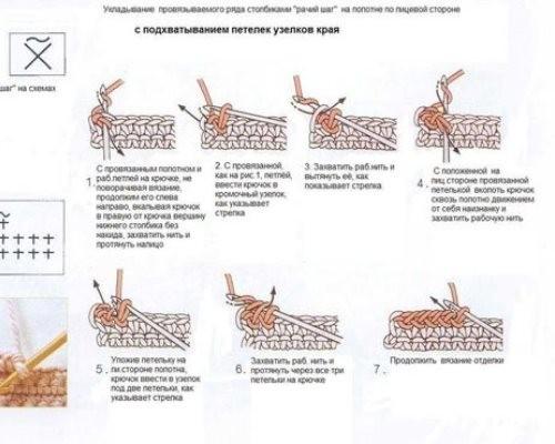Как обвязать горловину крючком красиво? Обвязка горловины крючком - схемы и описание