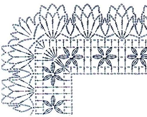 обвязка-горловины-крючком-схемы-1