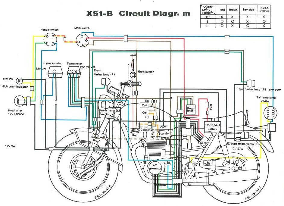 Xt225 Wiring Diagram | ndforesight.co on