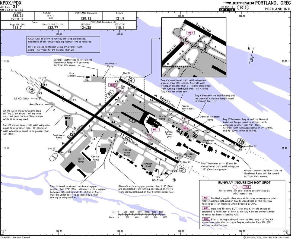 √ The Differences Between Jeppesen and FAA charts Part 1