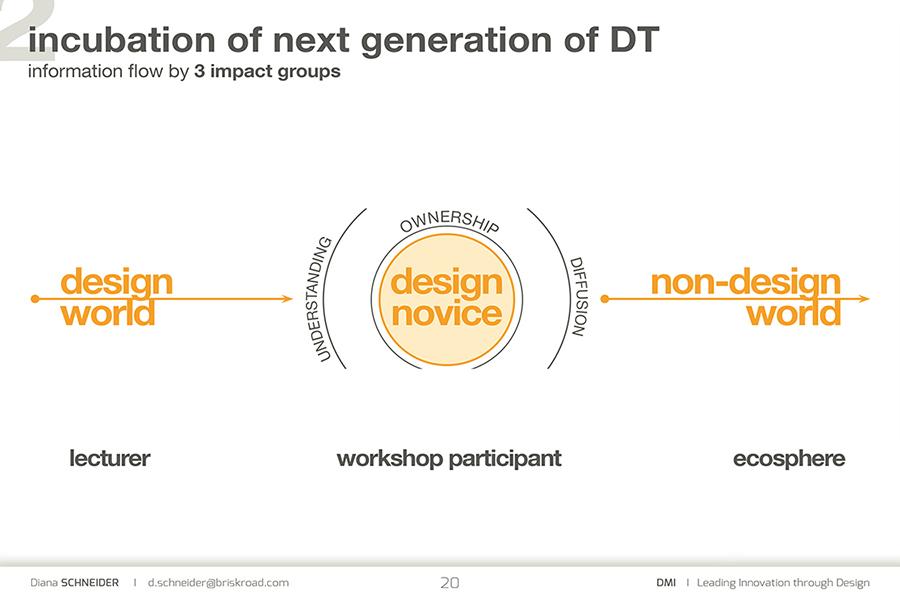 BRISK_Case_DesignManagement_DMI-2 (23)
