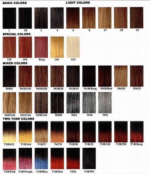 yaki hair color chart - hair color chart