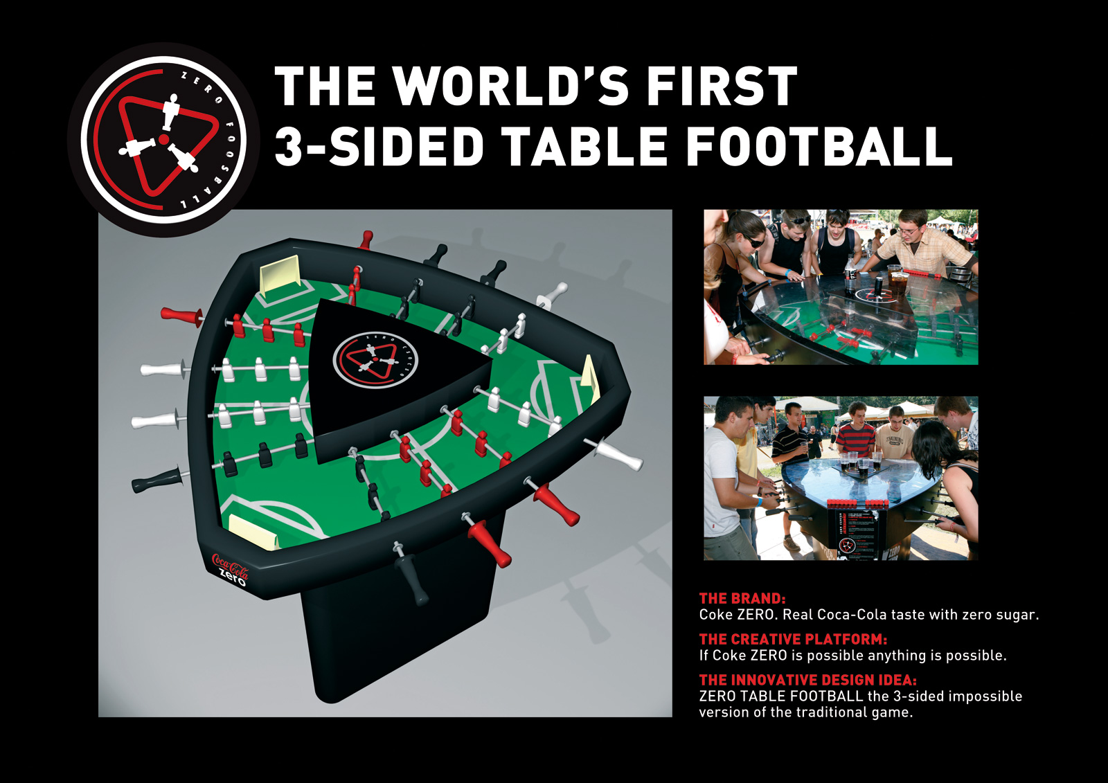 No Panic Juego De Mesa The Worlds First 3 Sided Table Football This Is Not