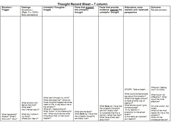 Printables Thought Stopping Worksheets collection of irrational thoughts worksheet bloggakuten
