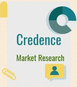 Colposcopes Market 2017 to 2025 – Share, Size, Trends and Forecast By Credence Research