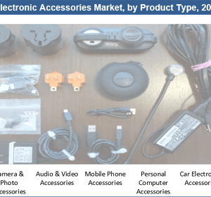 Consumer Electronic Accessories Market Is Expected To Reach US$ 59.5 Bn in 2026 | Credence Research