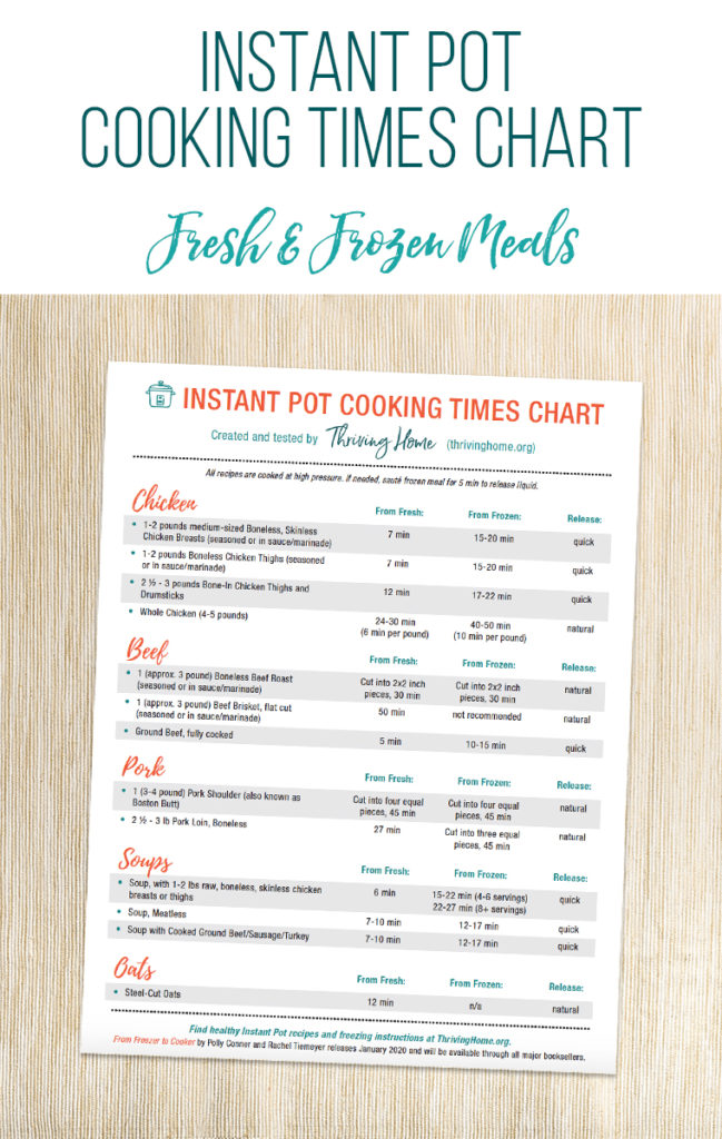 Instant Pot Cooking Times Chart Fresh Meals  Freezer Meals