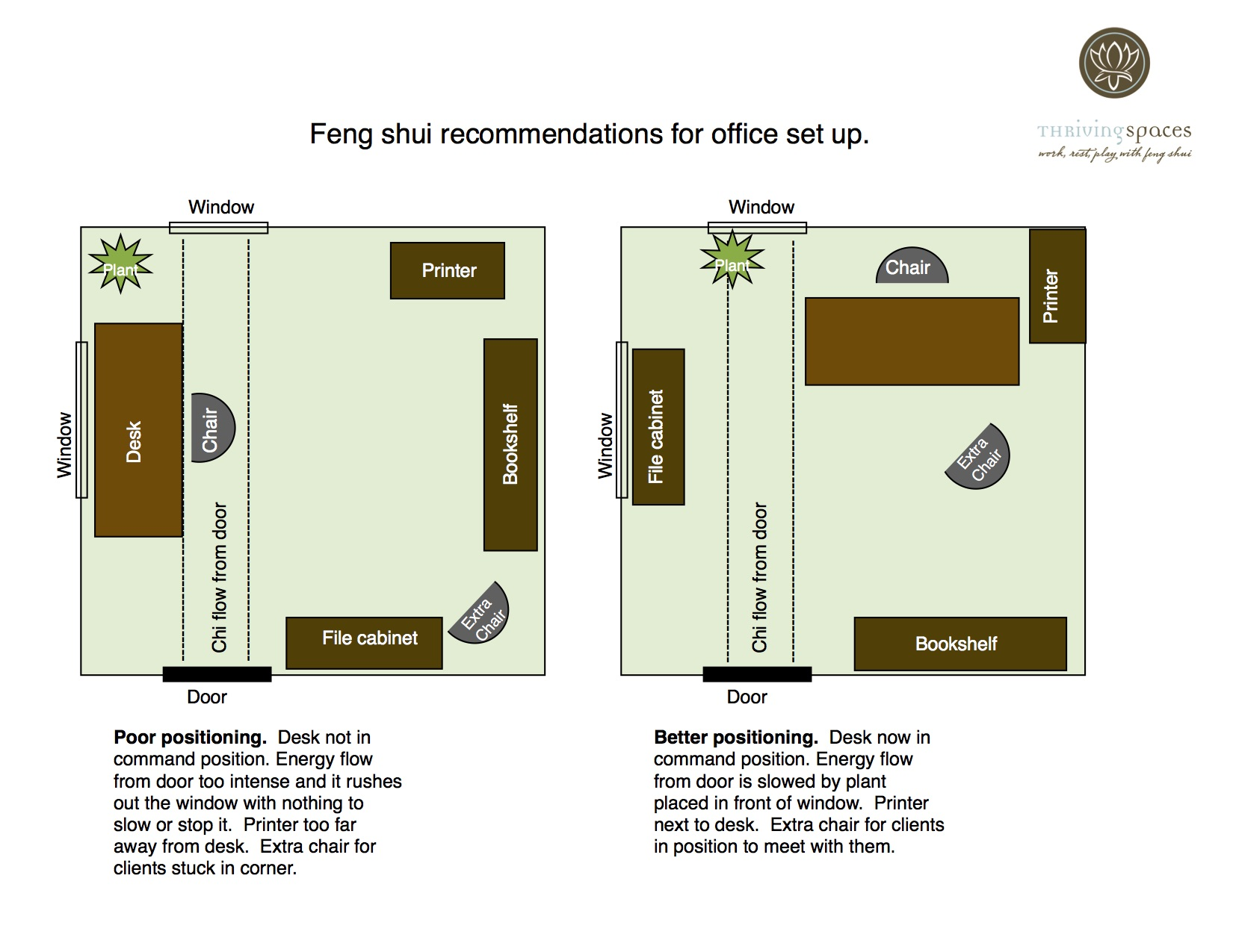 Feng Shui Bureau Use Feng Shui To Set Up A Home Office Thriving Spaces