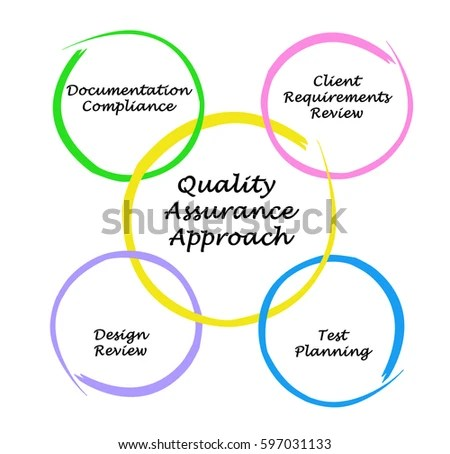 Diagram Quality Assurance Approach Stock Illustration 597031133 - quality assurance planning