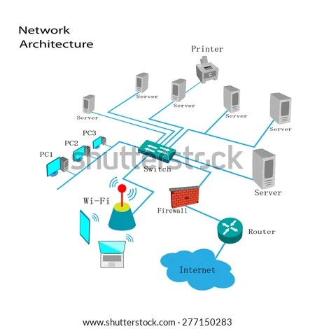 Network Diagram This Vector Illustrates How Stock Vector 277150283
