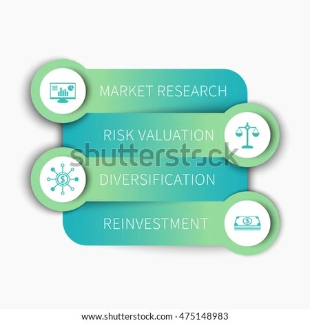Investment Strategy Business Plan Infographic Elements Stock - business plan elements