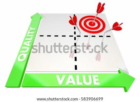 Quality Vs Value Price Better Best Stock Illustration 583906699 - value matrix