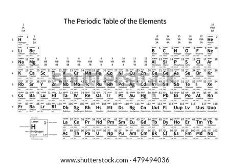 Black White Monochrome Periodic Table Elements Stock Photo (Photo