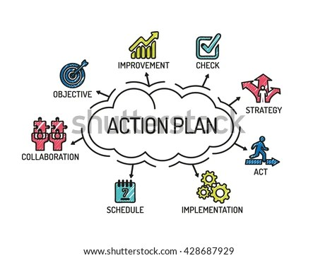 Action Plan Chart Keywords Icons On Stock Vector 428687929