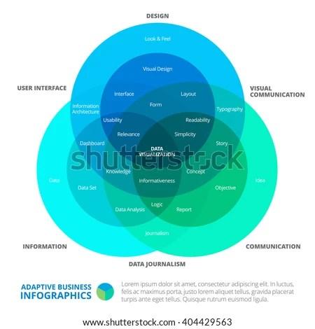 Venn Diagram Template Stock Vector 404429563 - Shutterstock
