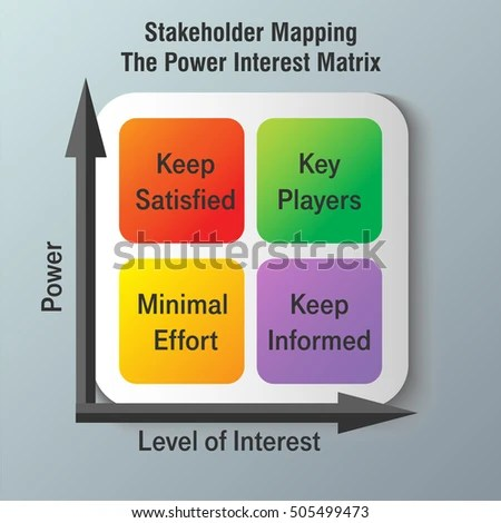Vector Diagram Stakeholders Mapping Infographic Power Stock Vector