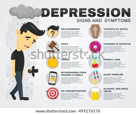 Boy Say To Girl Sorry Wallpaper Depression Signs Symptoms Infographic
