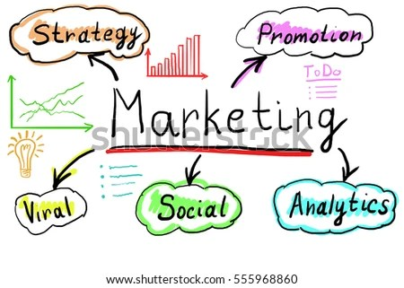 Illustrative Diagram Marketing Concept On White Stock Photo (Edit