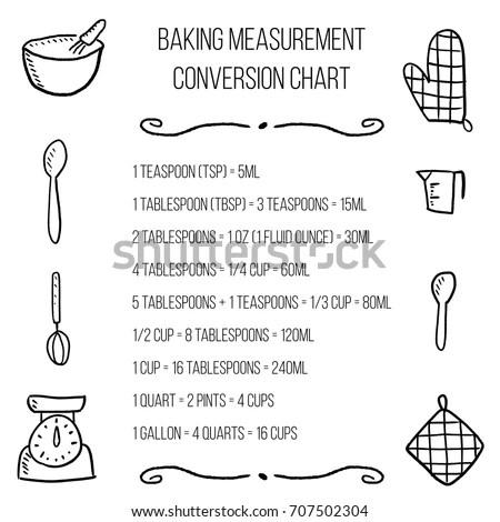 Baking Units Conversion Chart Kitchen Measurement Stock Vector - cooking conversion chart