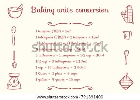 Baking Units Conversion Chart Kitchen Measurement Stock Photo (Photo