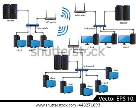 LAN Network Diagram Icons Vector Illustrator Stock Photo (Photo