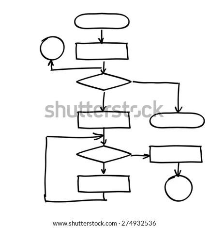 Handdrawn Abstract Flowchart Vector Design Elements Stock Vector