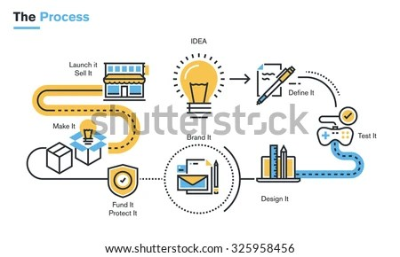 Flat Line Illustration Product Development Process Stock Vector HD - define product