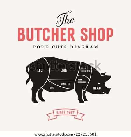 Meat Cutting Diagram Pork - Block And Schematic Diagrams \u2022