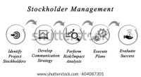 Stockholder Stock Images, Royalty-Free Images & Vectors ...