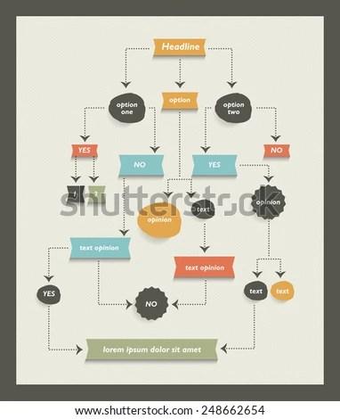 Flow Chart Diagram Scheme Infographic Algorithm Stock Vector