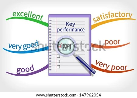 Key Performance Indicator Used Measure Performance Stock Vector HD - how do you evaluate success