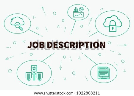Conceptual Business Illustration Words Job Description Stock - Stock Job Description