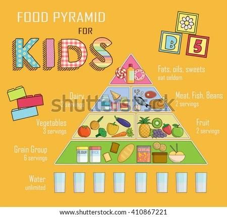Infographic Chart Illustration Food Pyramid Children Stock - progress chart for kids