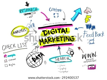 Digital Marketing Branding Strategy Online Media Stock Photo  Image