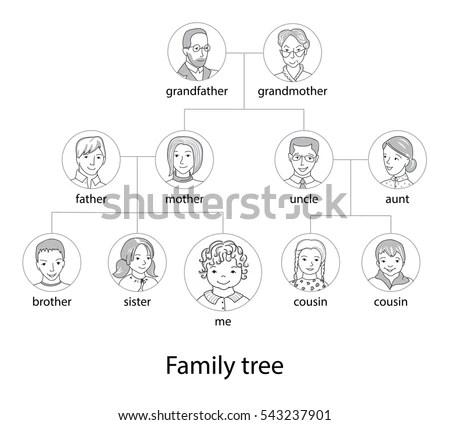 Family Tree Chart Genealogical Tree Family Stock Vector 543237901