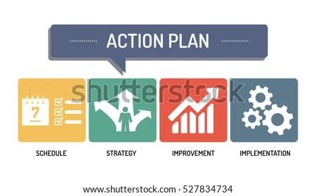 ACTION PLAN ICON SET Stock Vector 527834734 - Shutterstock