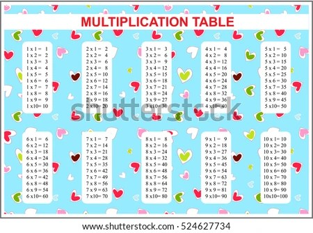 Vector Multiplication Table Multiple Tables School Stock Vector - multiplication table