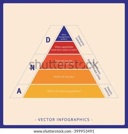 DNA Pyramid Diagram Stock Photo (Photo, Vector, Illustration