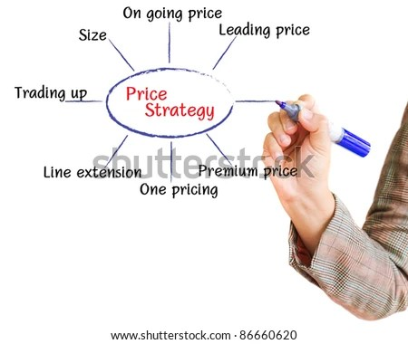 Hand Writing Graph Price Strategy Business Stock Illustration - writing business marketing plan