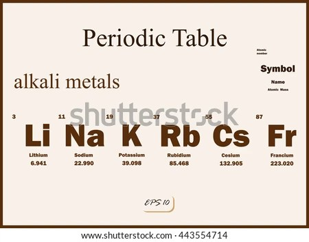 Set Vector Illustration Shows Periodic Table Stock Vector 443554714 - new periodic table for alkali metals
