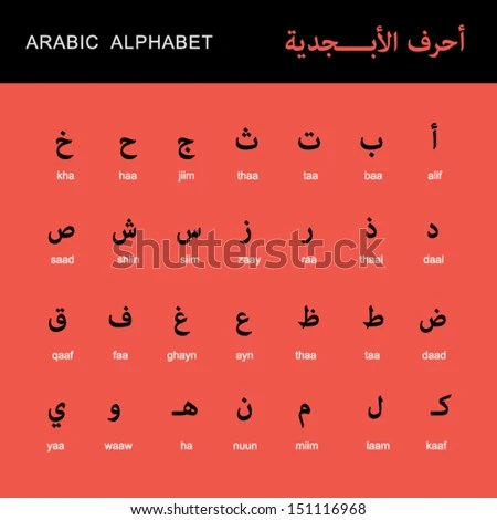Names Shapes Letters Arabic Alphabet Stock Vector (2018) 151116968