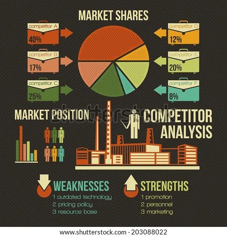 Competitor Analysis Infographics Template Retro Style Stock Vector